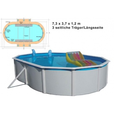 Stahlwandpool set nuovo de luxe oval pool innenfolie test for Stahlwandpool set angebote