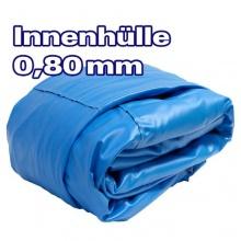 Poolinnenfolie mit KEILBIESE,Stärke 0,8mm,Innenfolie Bild 1