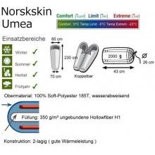 Norskskin Mumien Schlafsack Umea 4 Jahreszeiten  Bild 1
