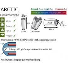R Mumien Schlafsack von Norskskin Arctic 4  Bild 1
