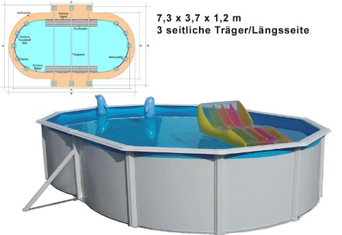 Stahlwandpool set nuovo de luxe oval pool innenfolie test for Pool familia nuovo de luxe